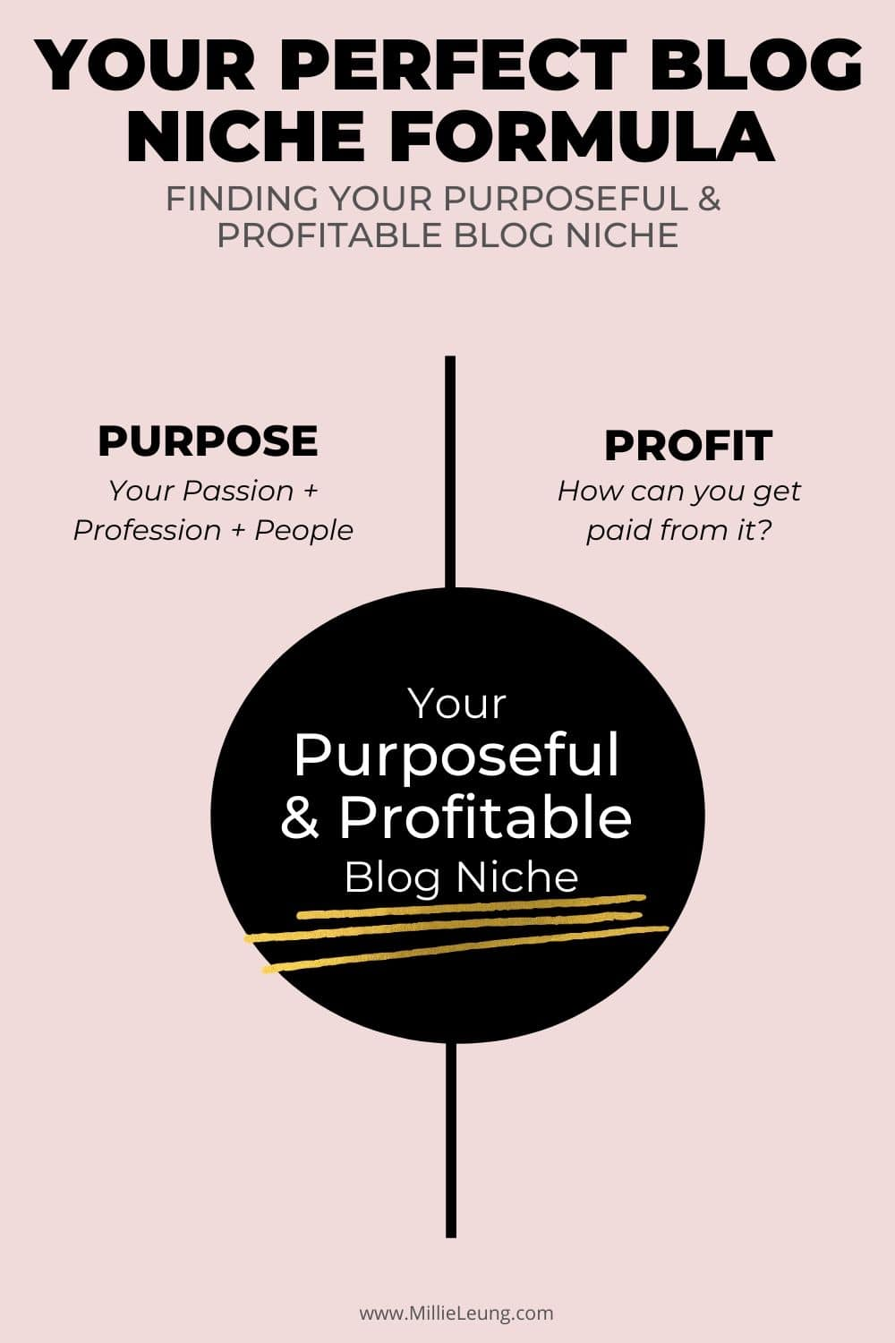 How To Find Your Perfect Niche?